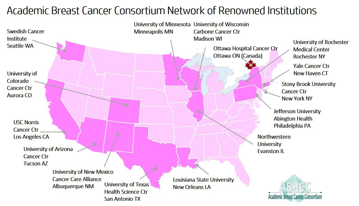 Academic Breast Cancer Research Consortium
