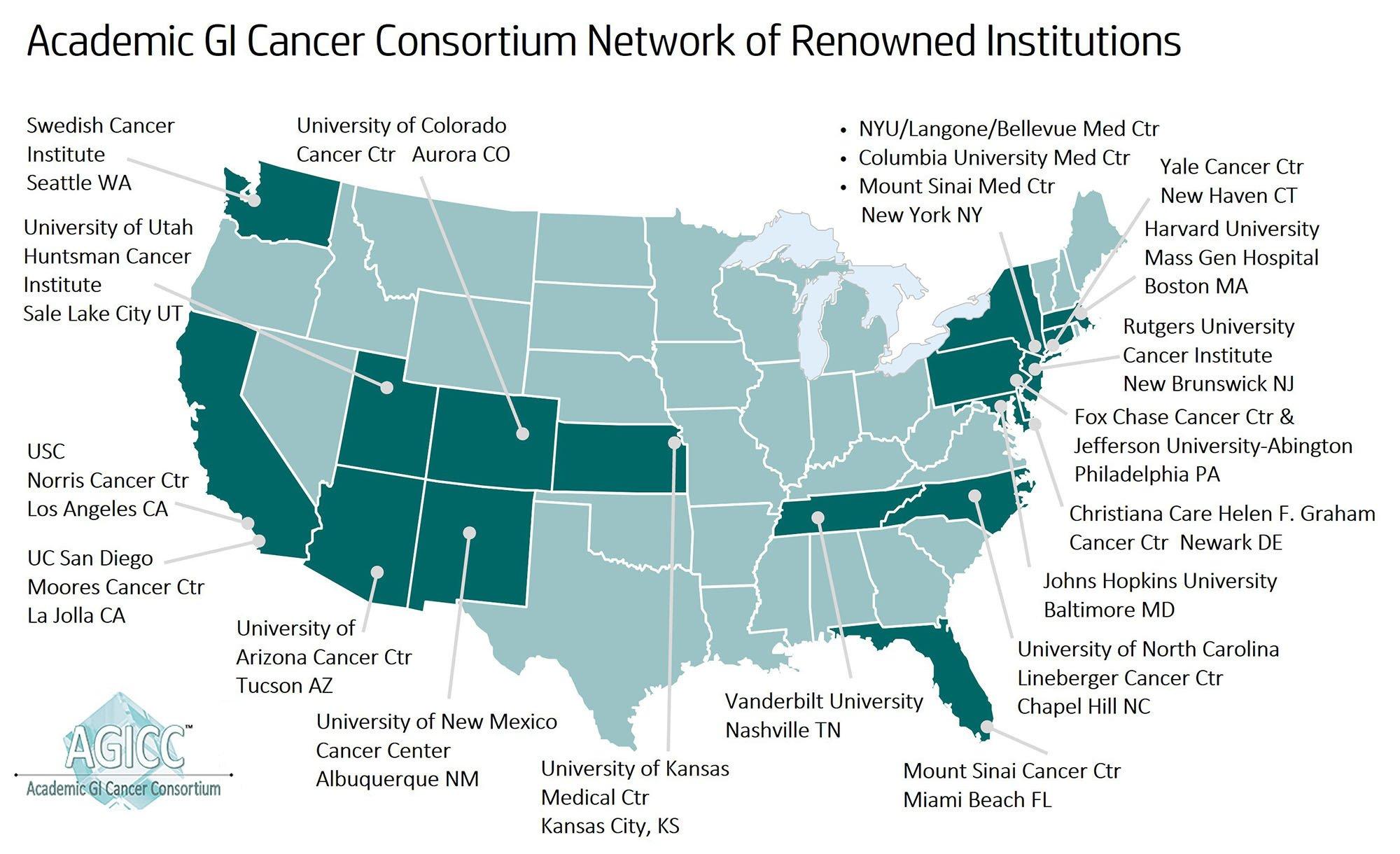 Academic GI Cancer Consortium - Criterium